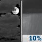 Wednesday Night: A 10 percent chance of showers after 4am.  Mostly cloudy, with a low around 37. Calm wind.